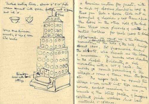 Page from Ethel Mairet's travel journal to Yugoslavia, 1930. From the Ethel Mairet archive at the Crafts Study Centre